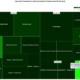 Insider Weekends: Dr. Denner Purchases Over $20 Million of Biogen