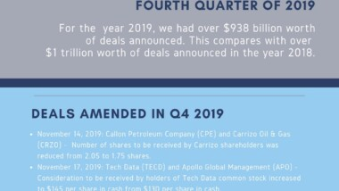 U.S. Mergers and Acquisitions: A 2019 Report