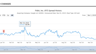 Merger Arbitrage Mondays – Fitbit Closes And Acacia Receives A Better Deal