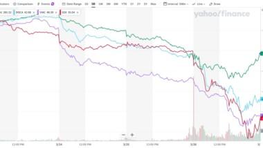 Merger Arbitrage Mondays – Multiple Deals In Bidding Wars