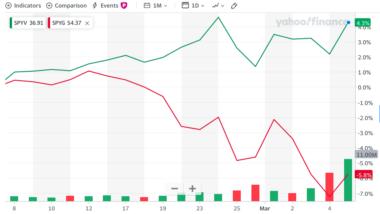 Insider Weekends: Chamath Palihapitiya Sells $213 Million Worth Of Virgin Galactic